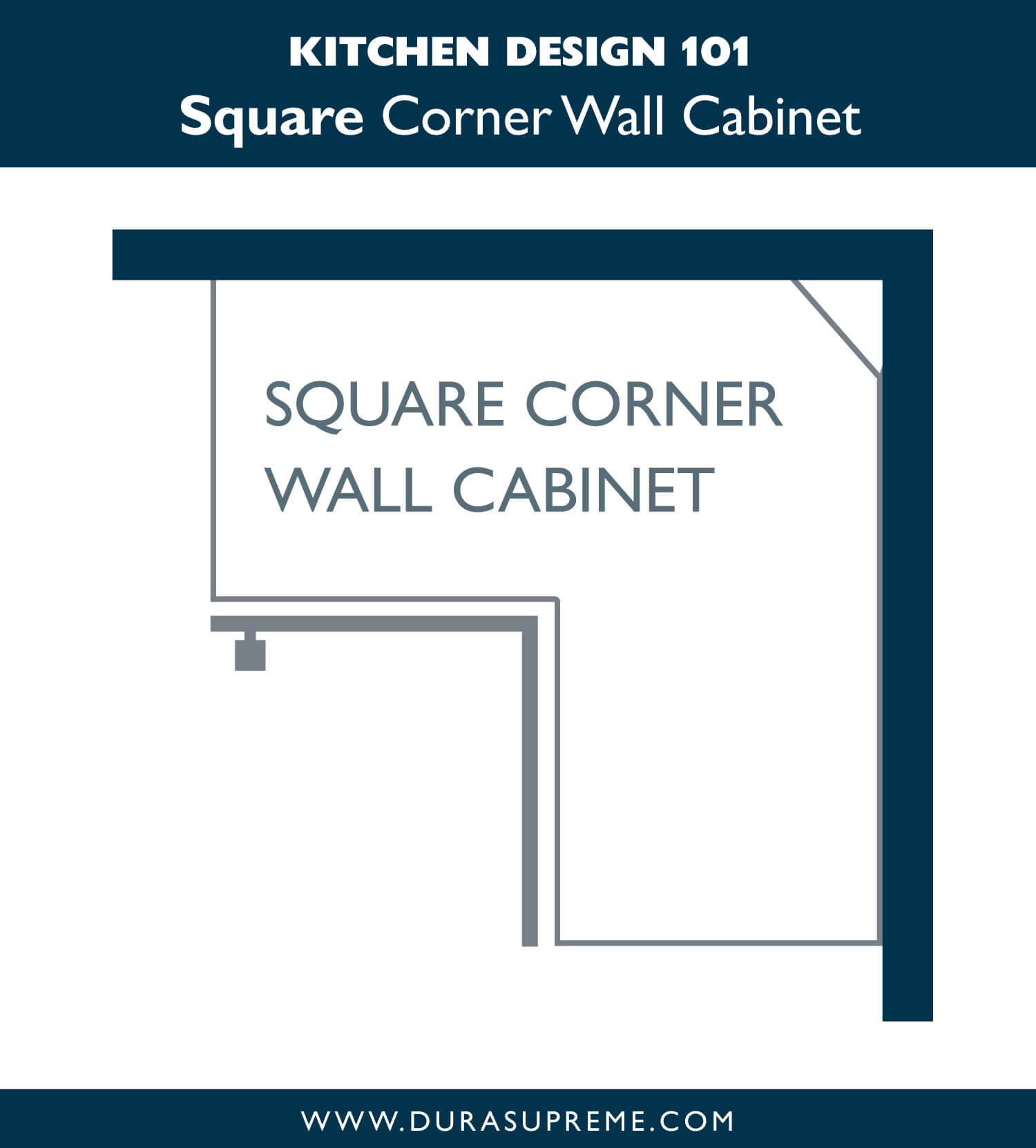 Kitchen Design 101: What is a Square Corner Wall Cabinet?